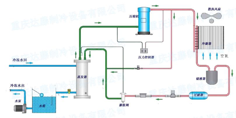 电路 电路图 电子 户型 户型图 平面图 原理图 809_407
